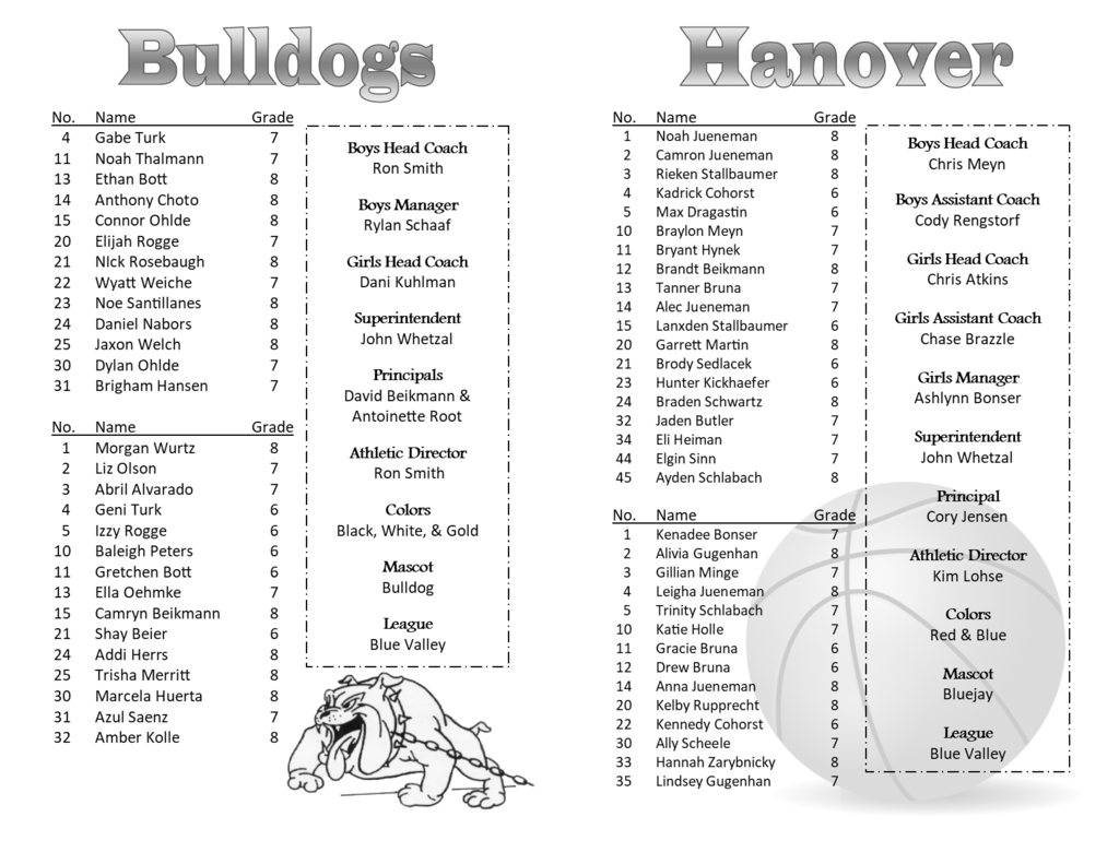 Program Page 2 - Linn vs. Hanover Dec. 3, 2020