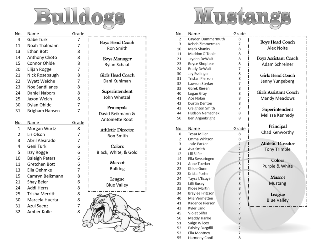 Program Page 2 - Linn vs. Valley Heights Dec. 7, 2020