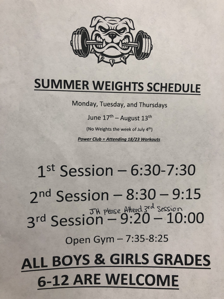 Summer Weights