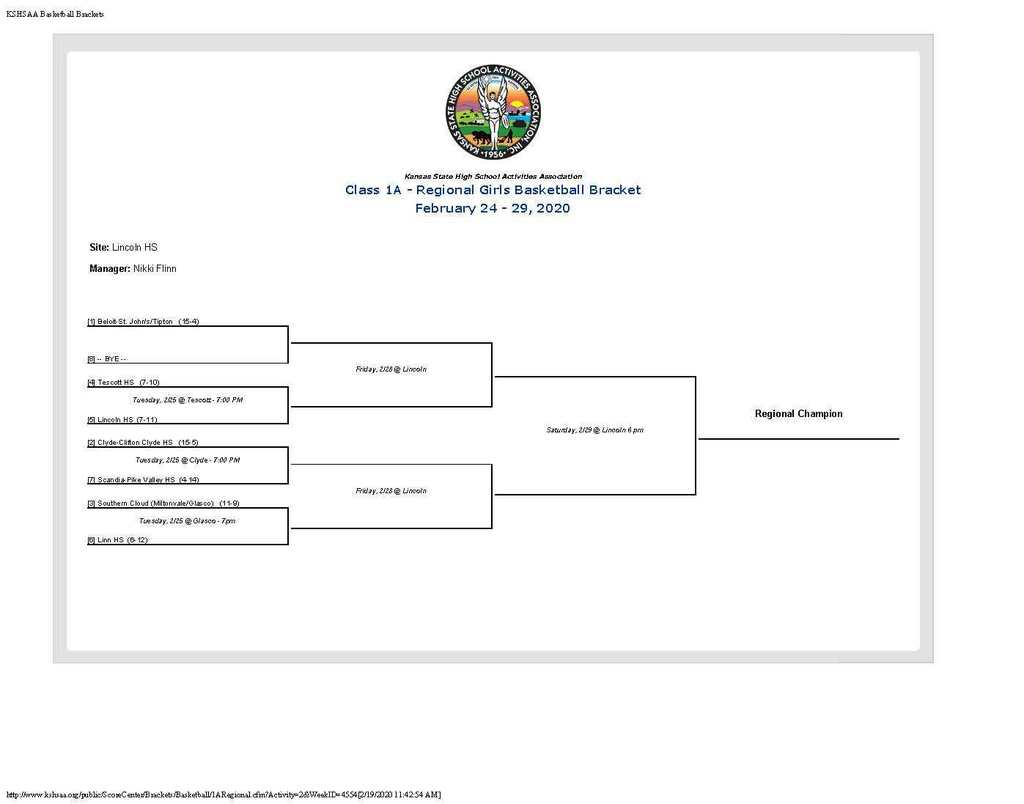 Girls Regional Bracket